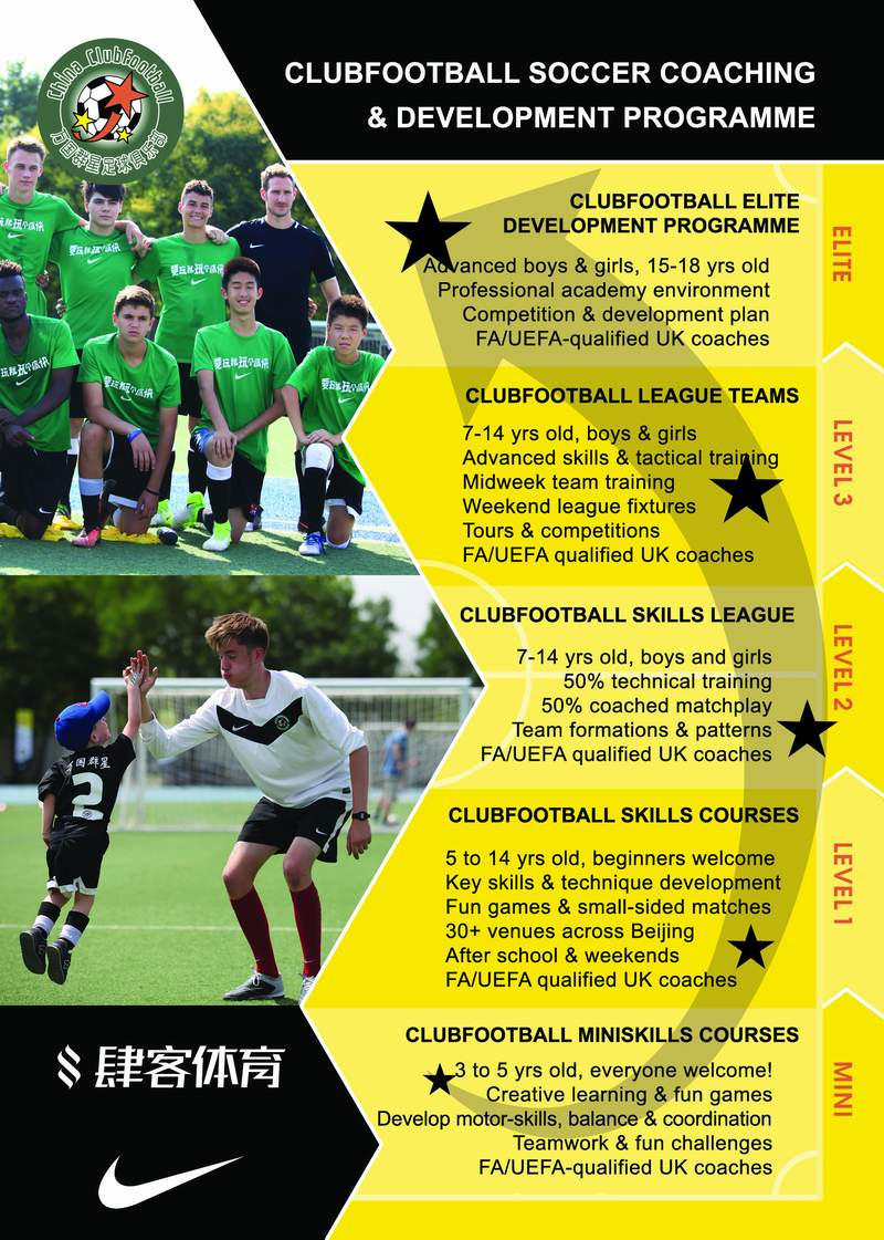 ClubFootball Coaching Pathway
